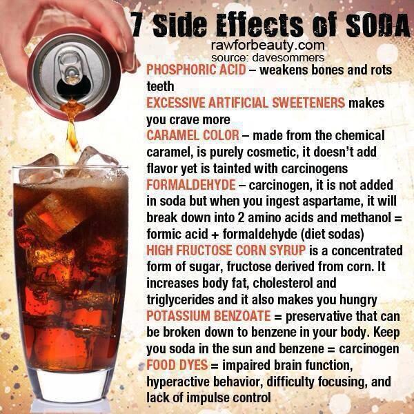Soda Side effects